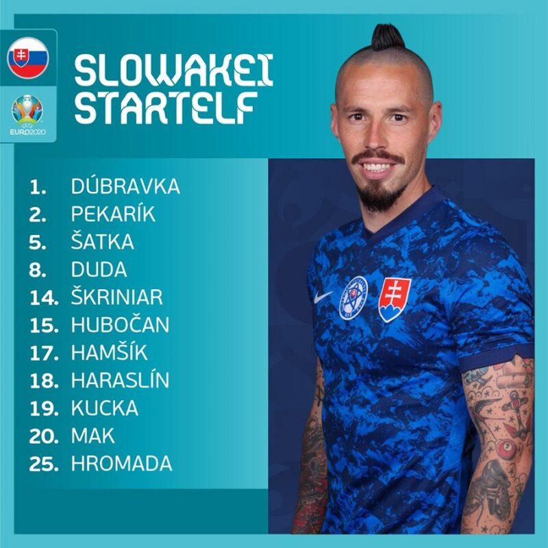 Đội hình xuất phát của Slovakia