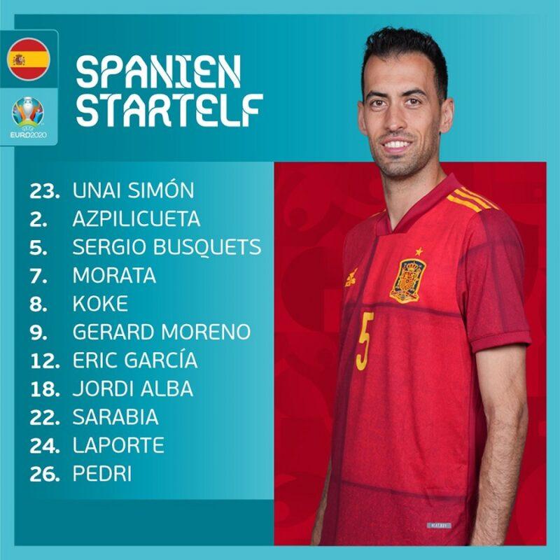 Đội hình xuất phát của Tây Ban Nha