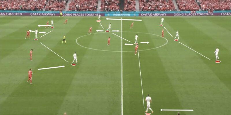 Sơ đồ 3-4-3 của Đan Mạch trong trận gặp Nga ở vòng bảng